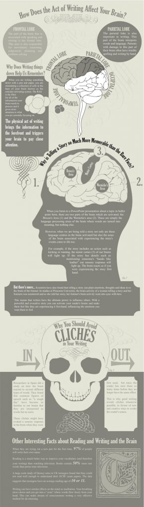 Writing & the Brain
